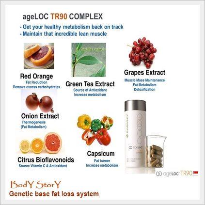 AgeLOC TR90® Complex