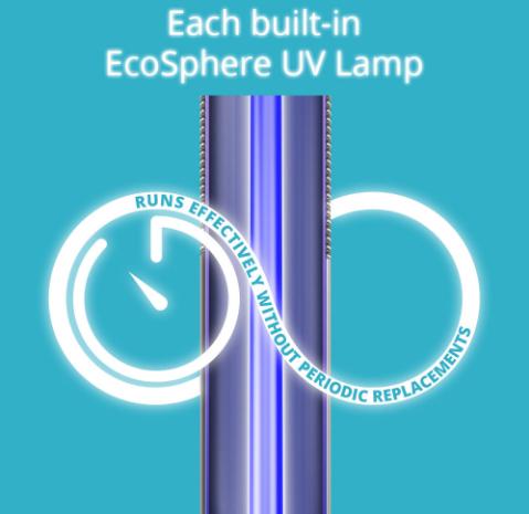 Linh phụ kiện máy lọc nước Ecosphere