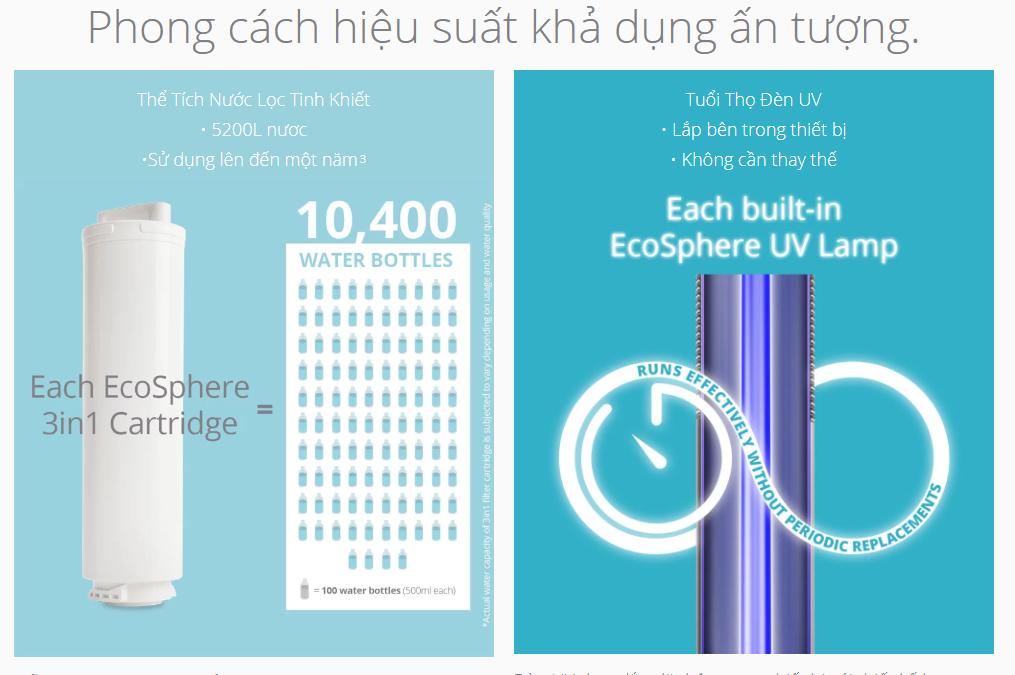 Hệ thống lọc nước bền bỉ lâu dài
